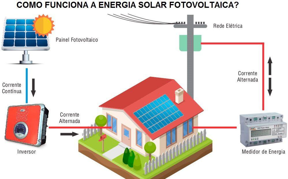c83ea1ce074 GADEE - GERADORES AVANÇADOS DE ENERGIA ELÉTRICA